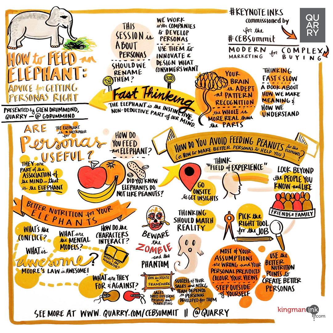 Keynote Ink representing the presentation from Glen Drummond, 'How to Feed an Elephant: Advice for Getting Personas Right' at CEB Summit 2015.