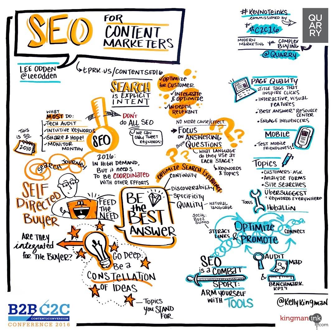 A Keynote Ink is an infographic or illustration of a talk that is captured in real time. This Keynote Ink presents a summary of Lee Odden's talk on SEO at the B2B C2C 2016 event, most of which is discussed in this blog post.
