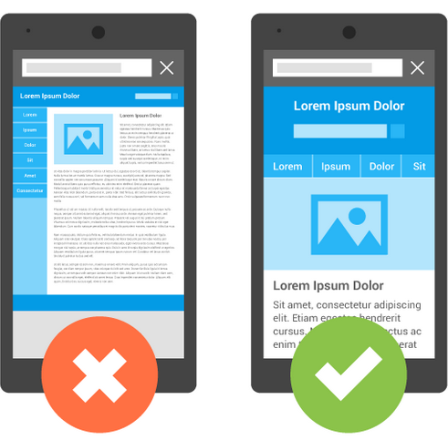 Mobile-friendly websites will rearrange and resize content to fit the screen.
